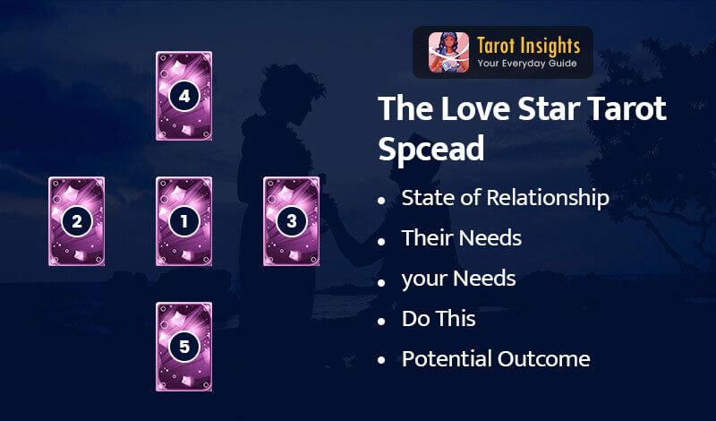 The Love Star Tarot Spcead